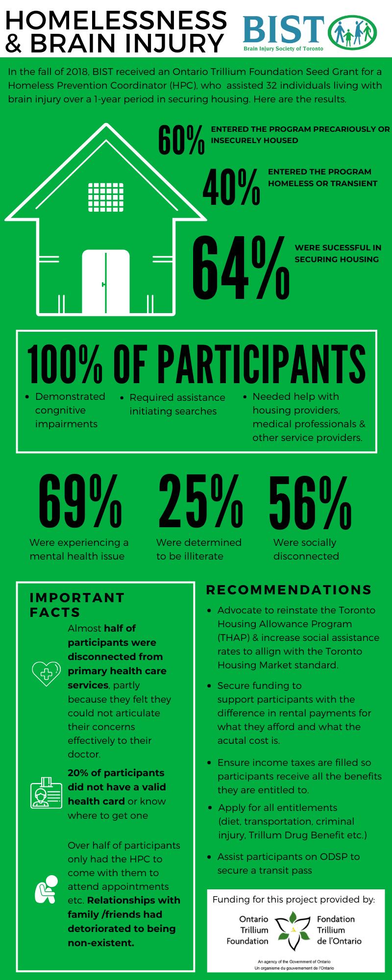 Homeless Prevention Infographic-3