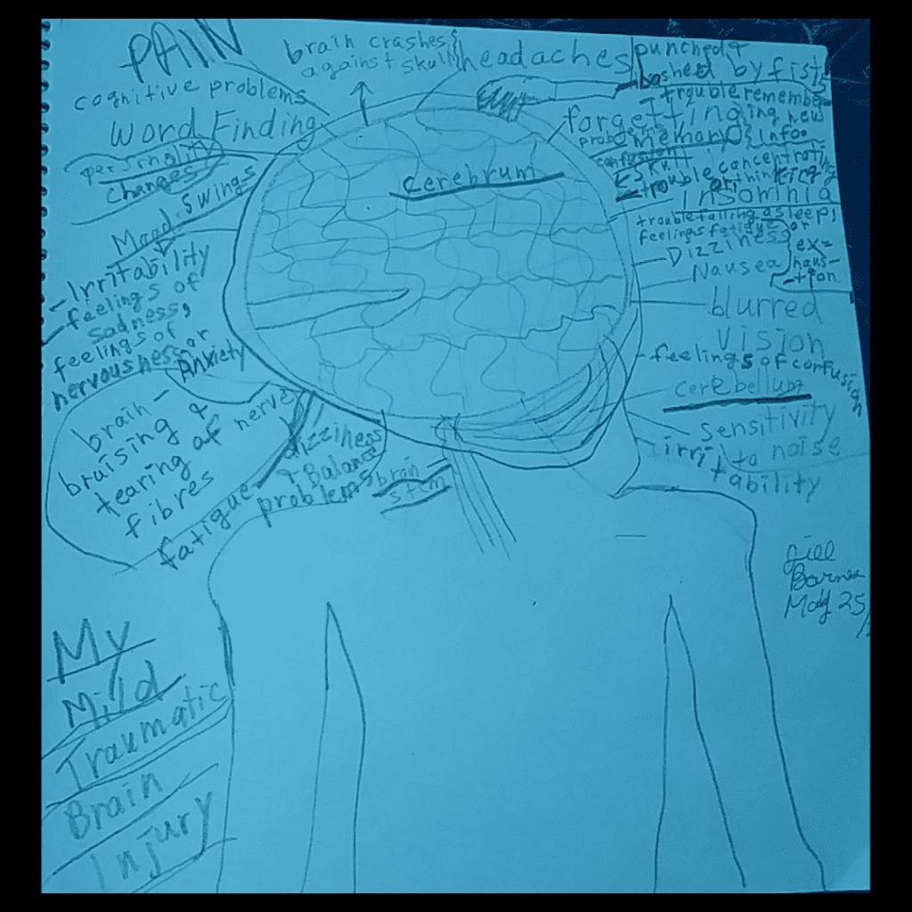 Expressive Art Sketch in a notebook